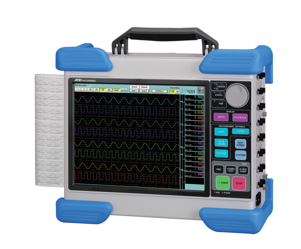 RA2300MKII Data Acquisition System